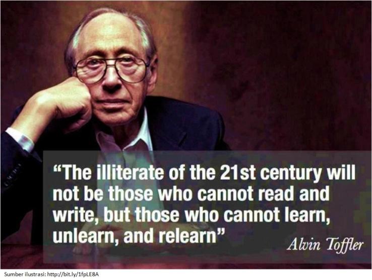 Abai Belajar Pembelajaran Hikmah