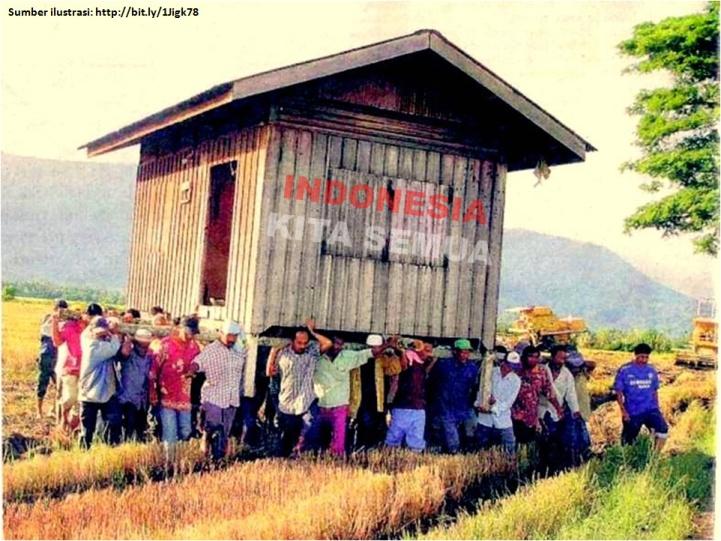 Gotong Royong Indonesia Kita Semua