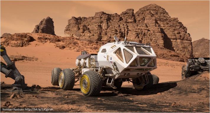 Truk Eksplorasi di Permukaan Mars
