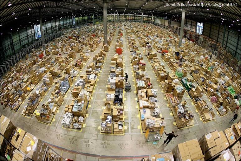 Amazons Warehouse