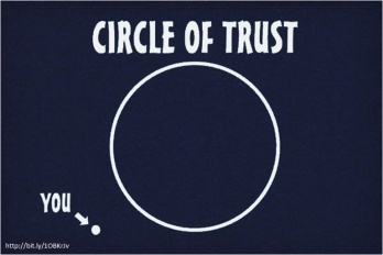 Circle of Trust In or Out
