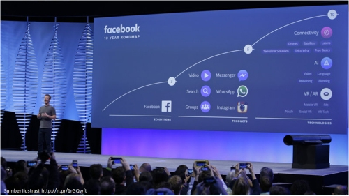 MasterPlan Facebook 1