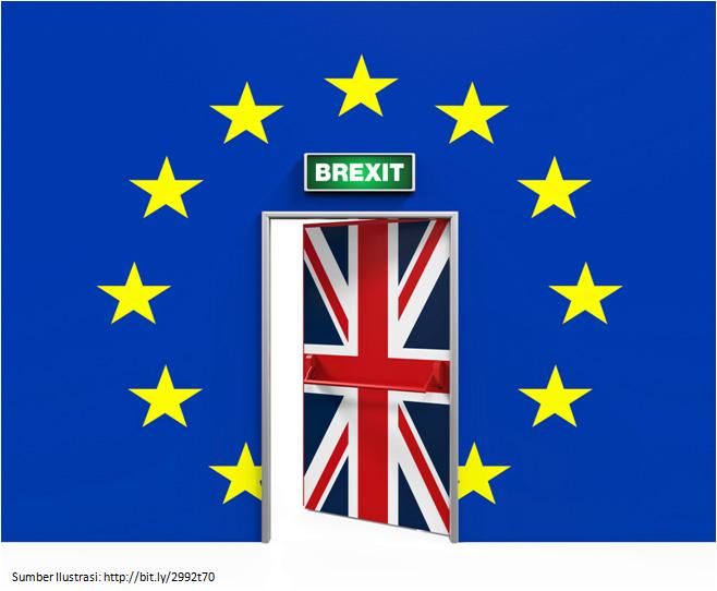 Brexit Kill Ads