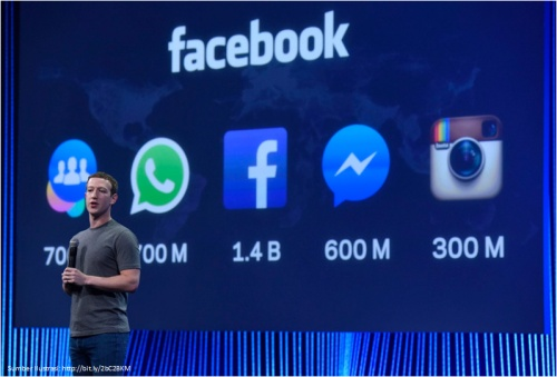Facebook is not a tech company