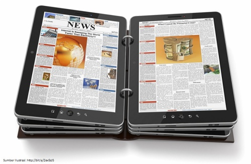 koran-digital